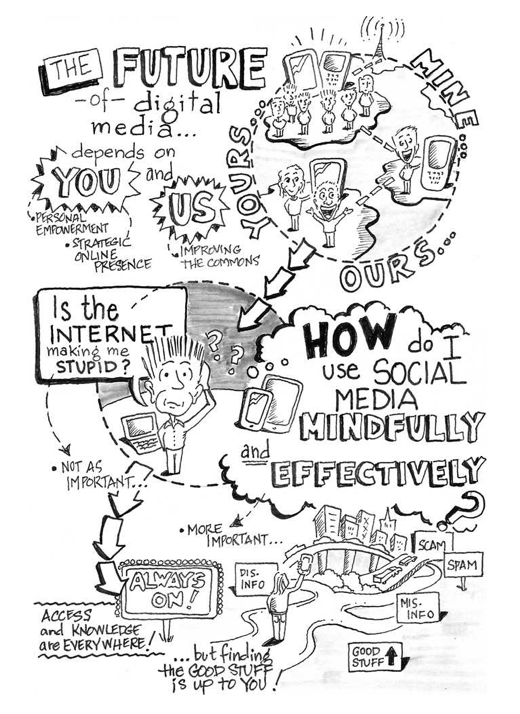 Die Zukunft digitaler Medien hängt von uns ab. Net Smart, S. 8.