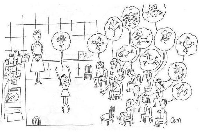 Kontingenz im Unterricht.