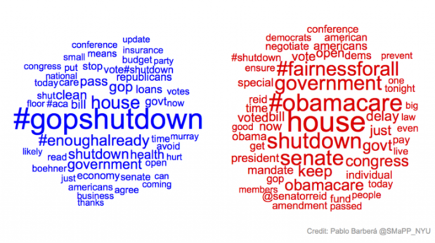 Tagclouds zum Shutdown in den USA.