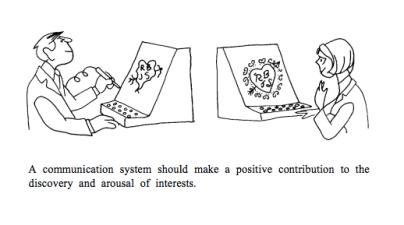 Cartoon aus Lickliders Aufsatz.