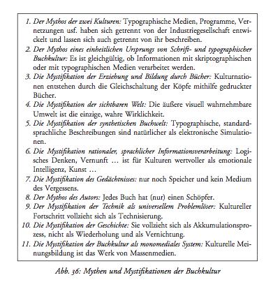 Giesecke: Von den Mythen der Buchkultur zu den Visionen der Informationsgesellschaft, S. 223.