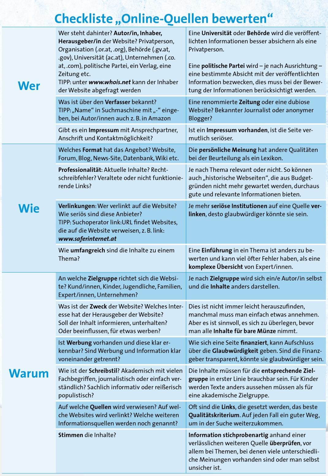 Checkliste_Online-Quellen.jpg