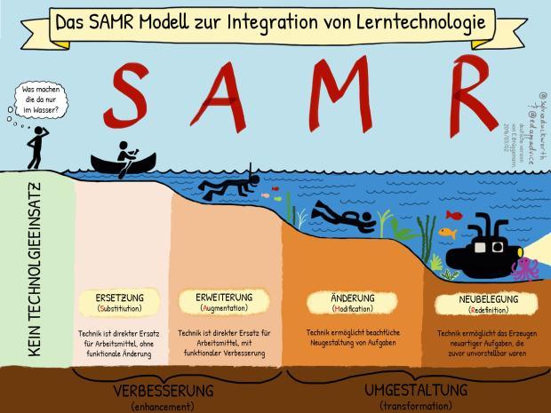 SAMR_Bad.jpg